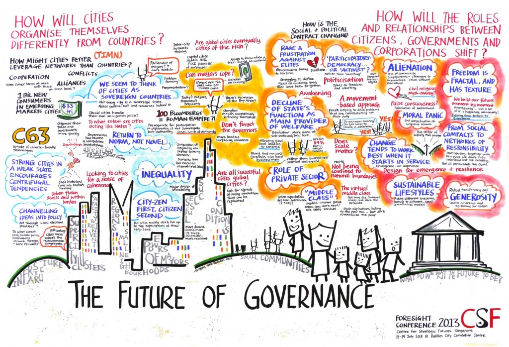 Future of Governance
